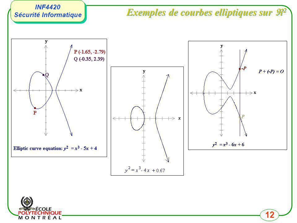 INF4420 Sécurité Informatique INF4420 Sécurité Informatique 12 Exemples de courbes elliptiques sur 2