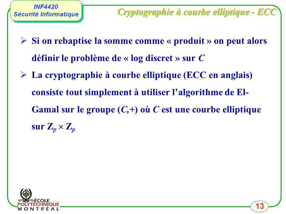 INF4420 Sécurité Informatique INF4420 Sécurité Informatique 13 Cryptographie à courbe elliptique - ECC Si on rebaptise la somme comme « produit » on p
