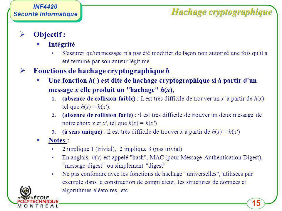 INF4420 Sécurité Informatique INF4420 Sécurité Informatique 15 Hachage cryptographique Objectif : Intégrité S'assurer qu'un message n'a pas été modifi