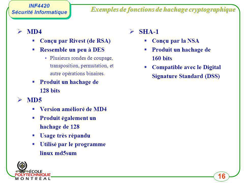 INF4420 Sécurité Informatique INF4420 Sécurité Informatique 16 Exemples de fonctions de hachage cryptographique MD4 Conçu par Rivest (de RSA) Ressembl