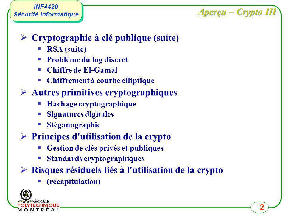INF4420 Sécurité Informatique INF4420 Sécurité Informatique 13 Cryptographie à courbe elliptique - ECC Si on rebaptise la somme comme « produit » on peut alors définir le problème de « log discret » sur C La cryptographie à courbe elliptique (ECC en anglais) consiste tout simplement à utiliser lalgorithme de El- Gamal sur le groupe (C,+) où C est une courbe elliptique sur Z p Z p