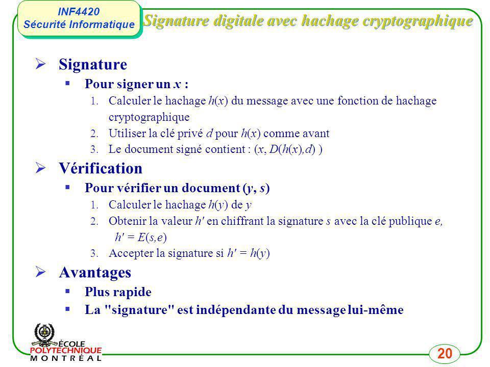 INF4420 Sécurité Informatique INF4420 Sécurité Informatique 20 Signature digitale avec hachage cryptographique Signature Pour signer un x : 1. Calcule