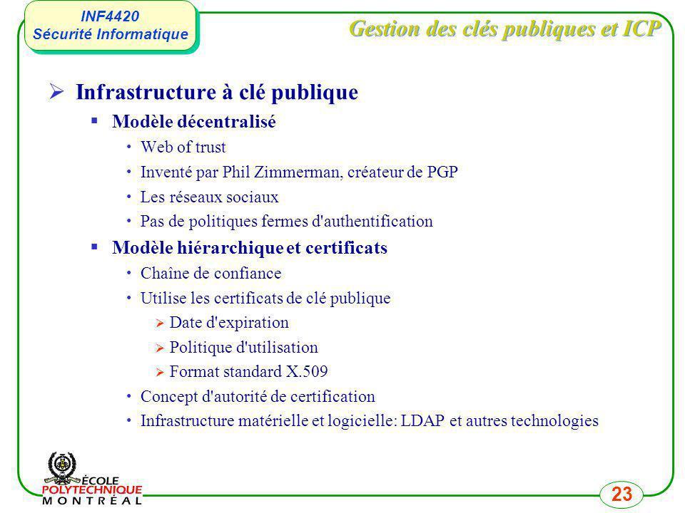 INF4420 Sécurité Informatique INF4420 Sécurité Informatique 23 Gestion des clés publiques et ICP Infrastructure à clé publique Modèle décentralisé Web