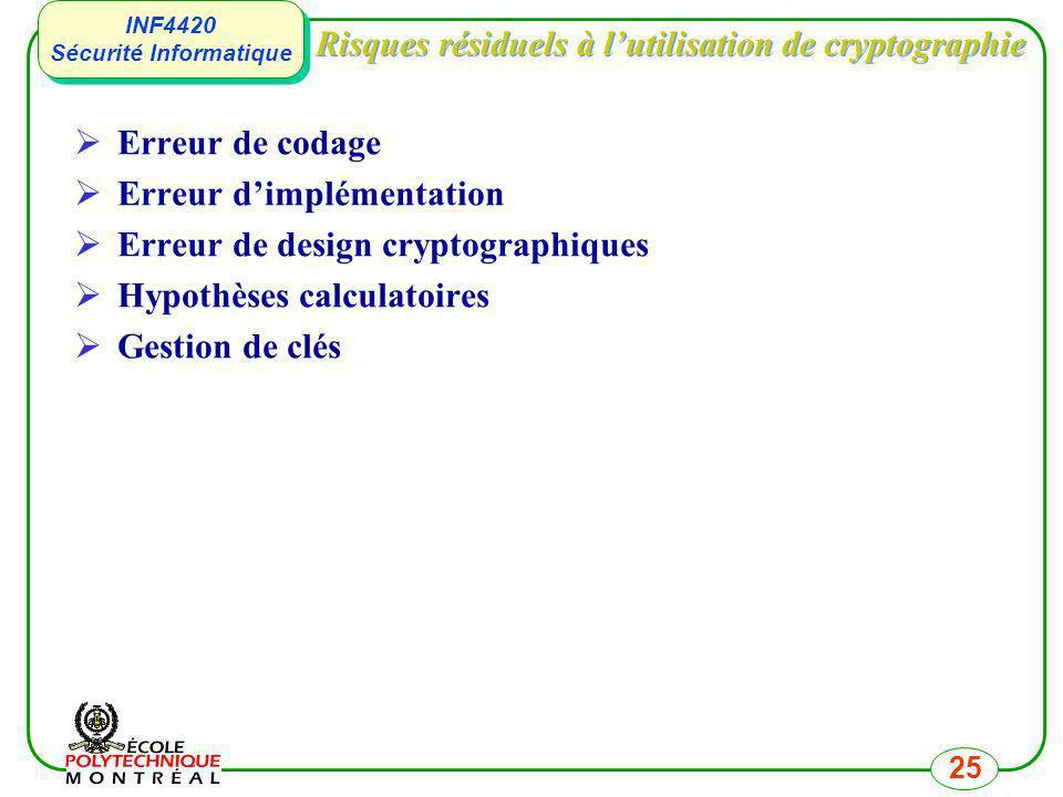INF4420 Sécurité Informatique INF4420 Sécurité Informatique 25 Risques résiduels à lutilisation de cryptographie Erreur de codage Erreur dimplémentati