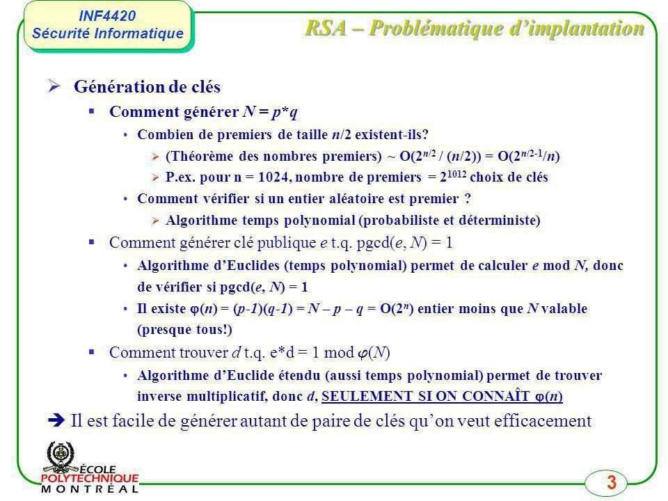 INF4420 Sécurité Informatique INF4420 Sécurité Informatique 3 RSA – Problématique dimplantation Génération de clés Comment générer N = p*q Combien de
