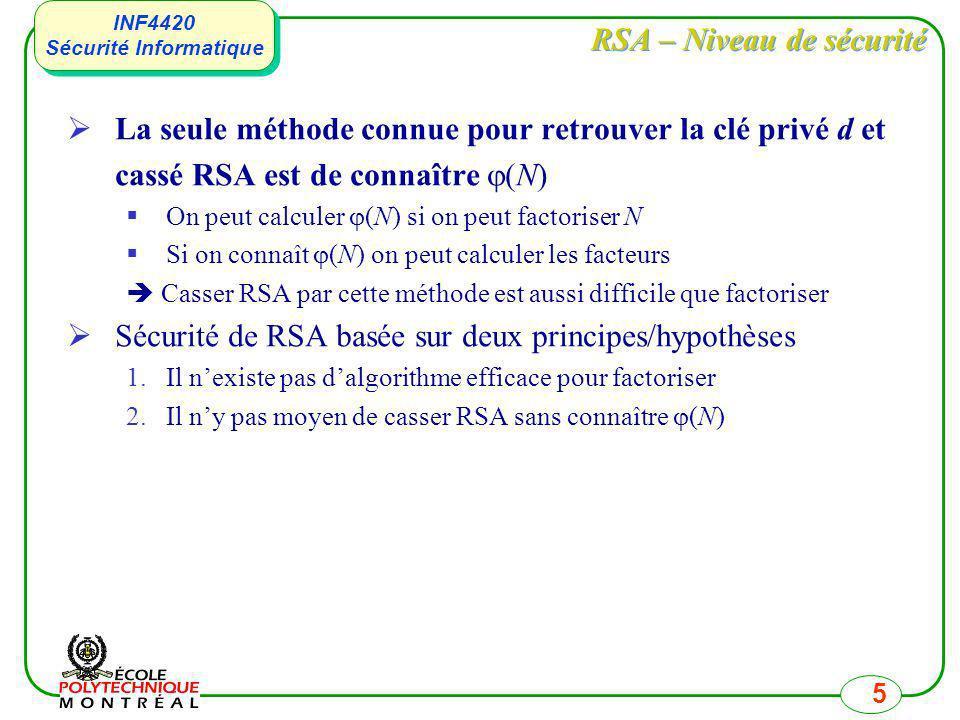 INF4420 Sécurité Informatique INF4420 Sécurité Informatique 5 RSA – Niveau de sécurité La seule méthode connue pour retrouver la clé privé d et cassé