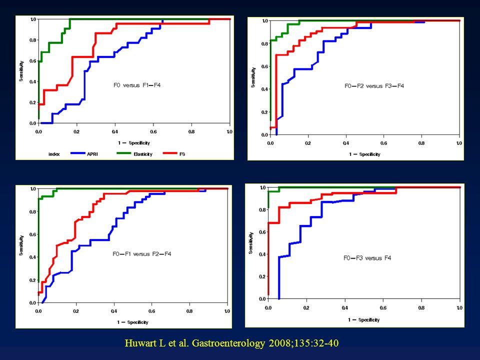 Huwart L et al. Gastroenterology 2008;135:32-40