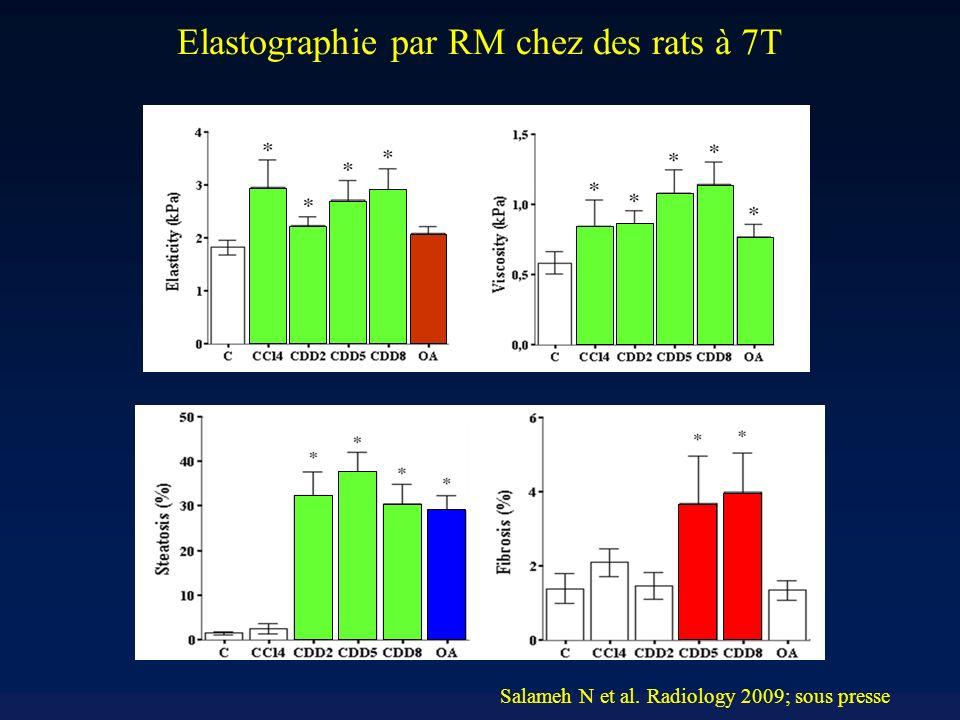 Salameh N et al. Radiology 2009; sous presse Elastographie par RM chez des rats à 7T