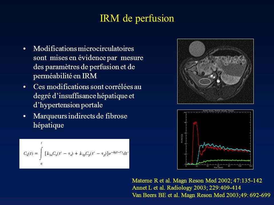 IRM de perfusion Modifications microcirculatoires sont mises en évidence par mesure des paramètres de perfusion et de perméabilité en IRM Ces modifications sont corrélées au degré dinsuffisance hépatique et dhypertension portale Marqueurs indirects de fibrose hépatique Materne R et al.