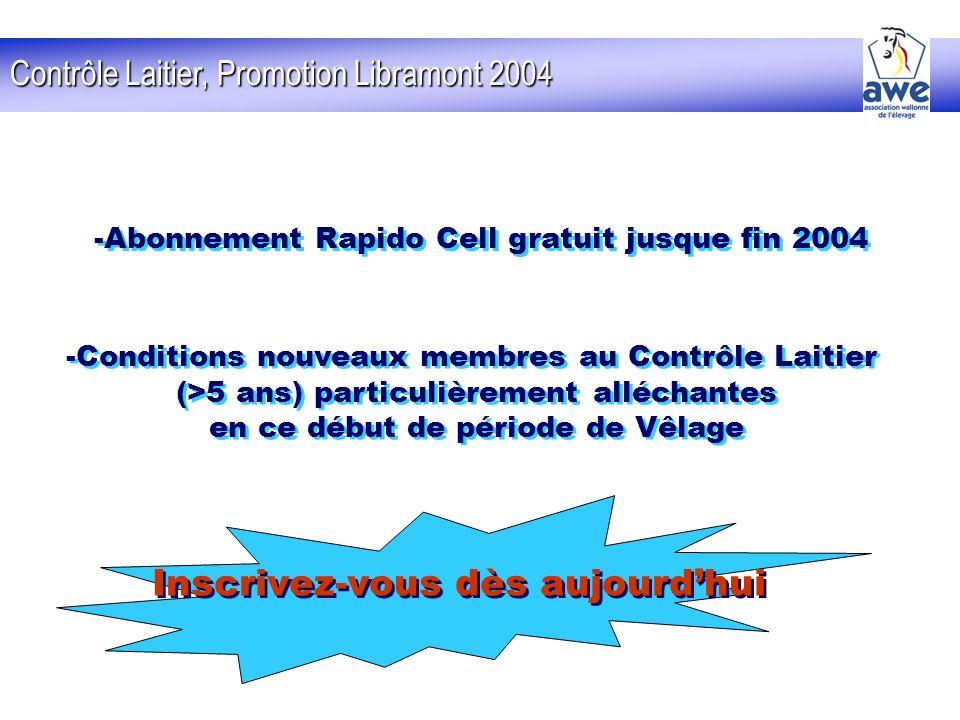 Contrôle Laitier, Promotion Libramont 2004 -Abonnement Rapido Cell gratuit jusque fin 2004 -Conditions nouveaux membres au Contrôle Laitier (>5 ans) p