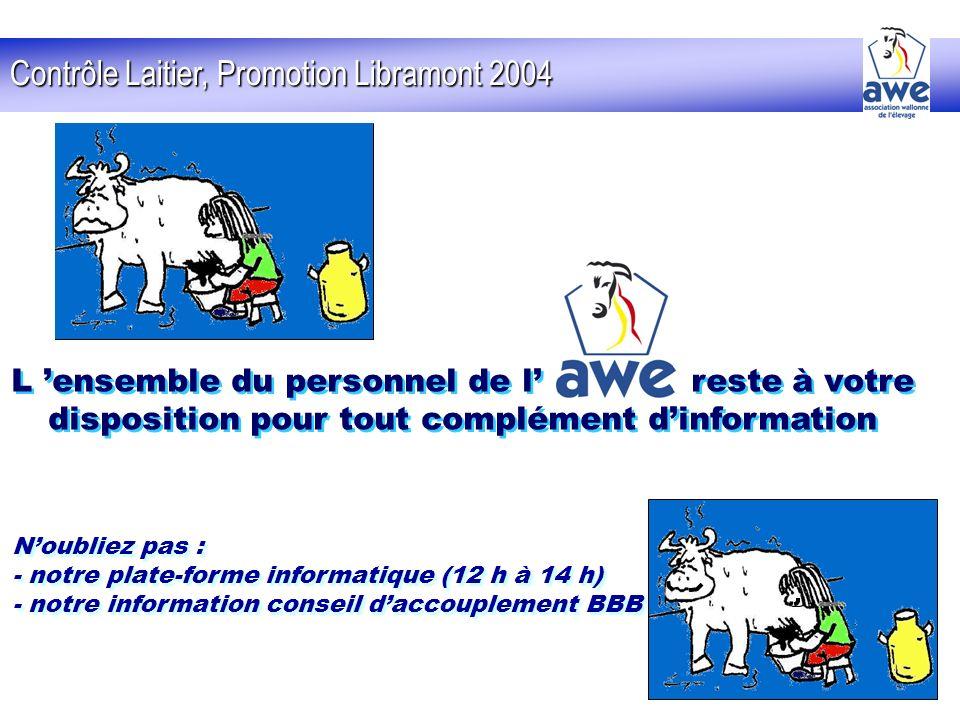 Contrôle Laitier, Promotion Libramont 2004 L ensemble du personnel de l reste à votre disposition pour tout complément dinformation L ensemble du pers