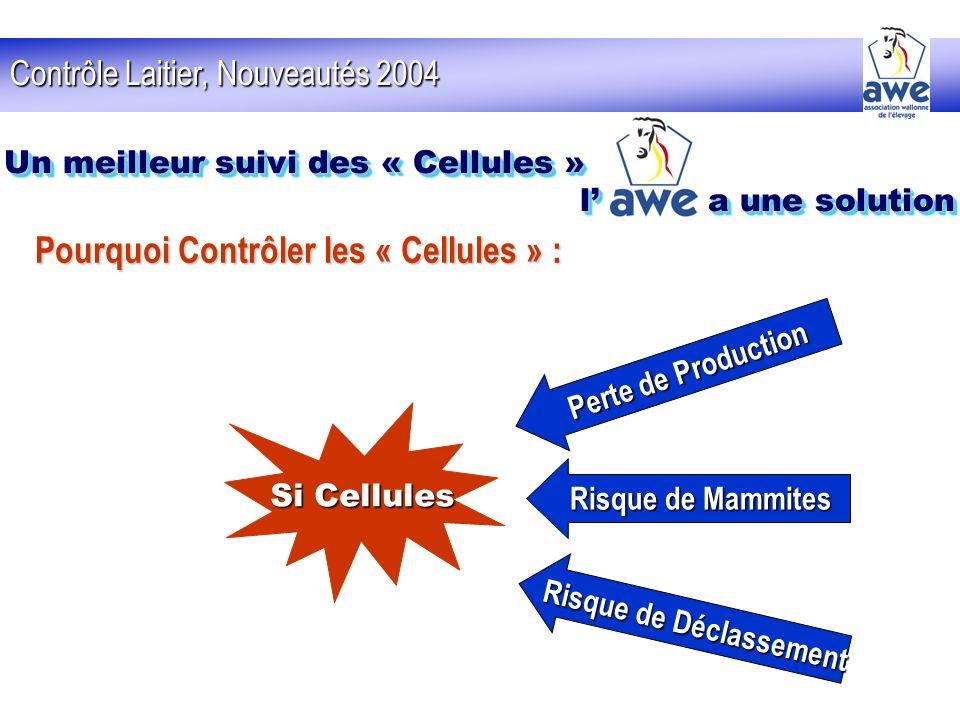 Contrôle Laitier, Nouveautés 2004 Pourquoi Contrôler les « Cellules » : Pourquoi Contrôler les « Cellules » : Si Cellules Perte de Production Risque d