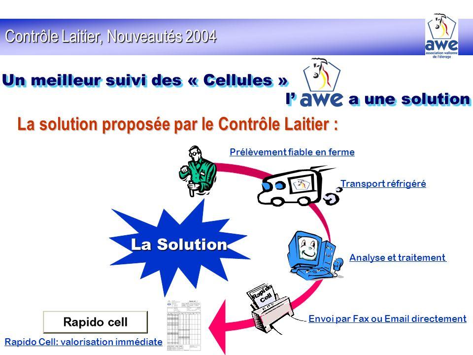 Contrôle Laitier, Nouveautés 2004 Un meilleur suivi des « Cellules » l a une solution Un meilleur suivi des « Cellules » l a une solution La solution