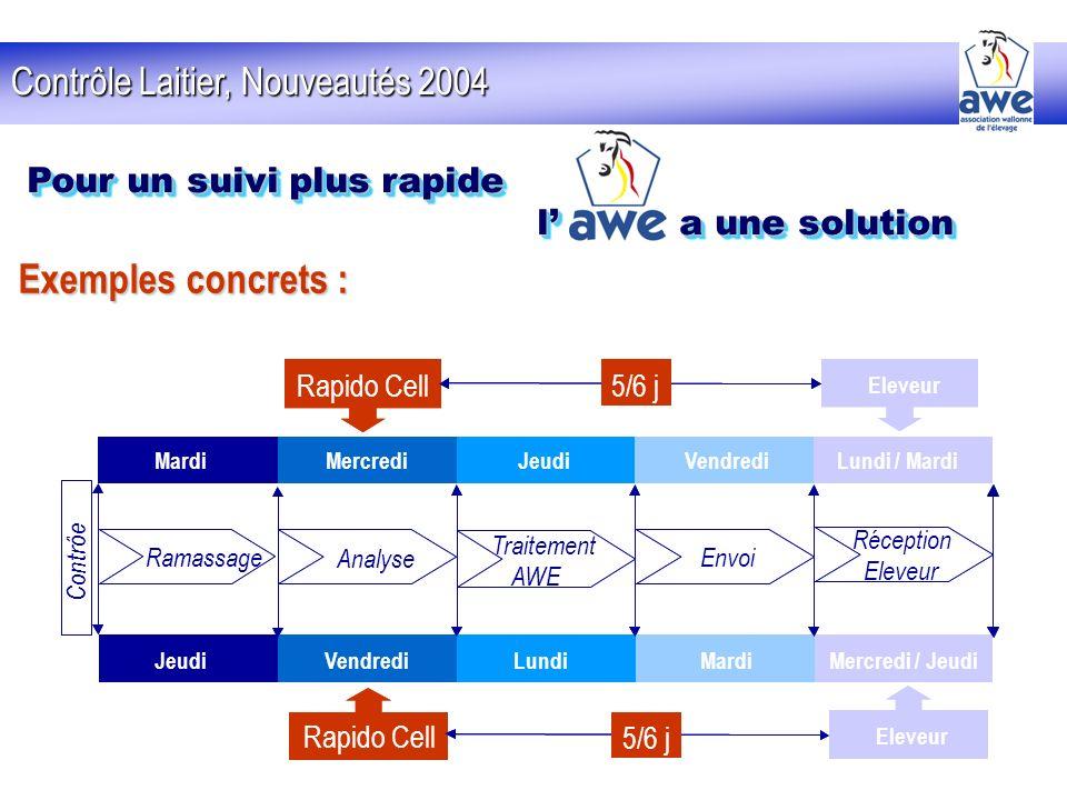 Contrôle Laitier, Nouveautés 2004 Pour un suivi plus rapide Pour un suivi plus rapide l a une solution Pour un suivi plus rapide Pour un suivi plus ra