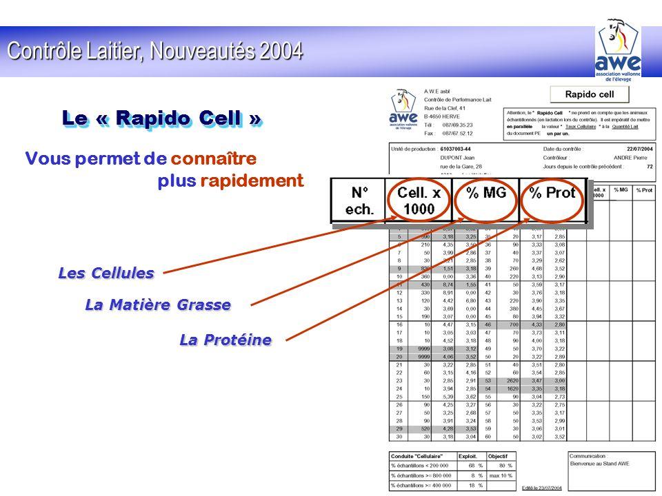 Vous permet de connaître plus rapidement Le « Rapido Cell » Contrôle Laitier, Nouveautés 2004 Les Cellules La Matière Grasse La Protéine