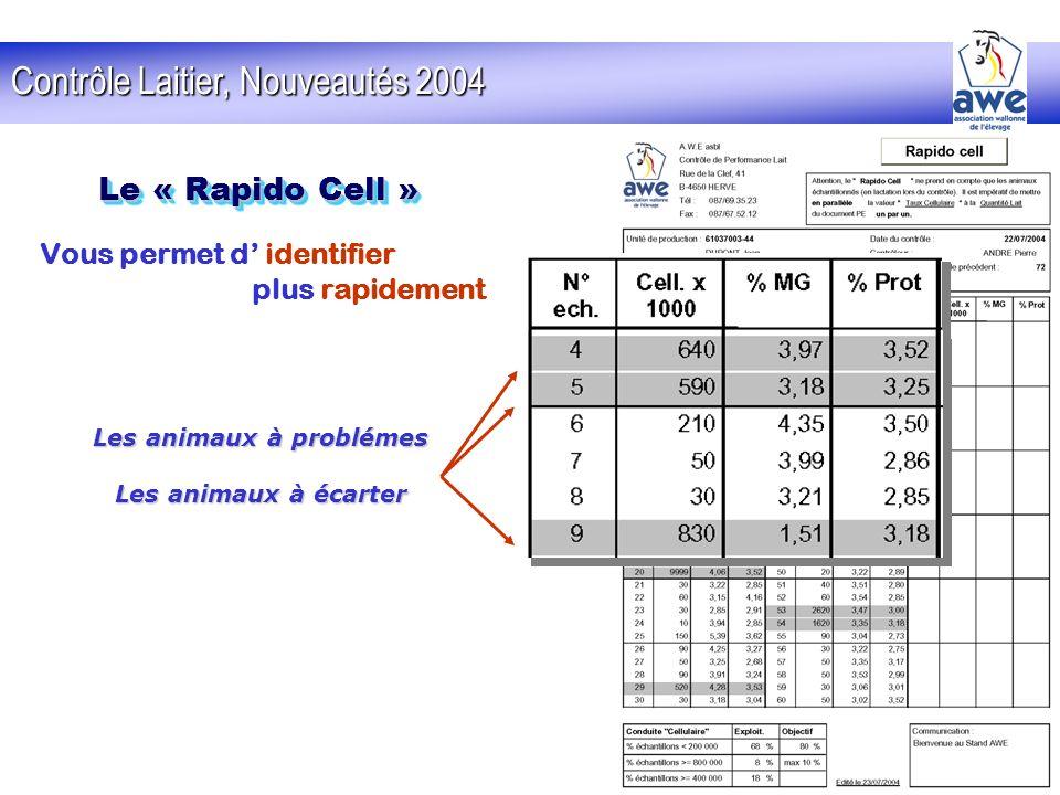 Le « Rapido Cell » Les animaux à problémes Les animaux à écarter Contrôle Laitier, Nouveautés 2004 Vous permet d identifier plus rapidement