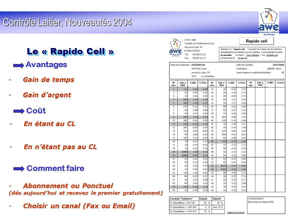 Avantages Le « Rapido Cell » -Gain de temps -Gain dargent Contrôle Laitier, Nouveautés 2004 Coût -En étant au CL -En nétant pas au CL Comment faire -A