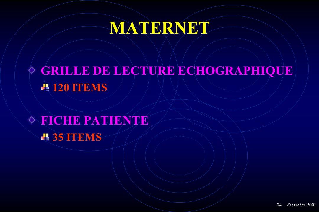 MATERNET GRILLE DE LECTURE ECHOGRAPHIQUE 120 ITEMS FICHE PATIENTE 35 ITEMS 24 – 25 janvier 2001