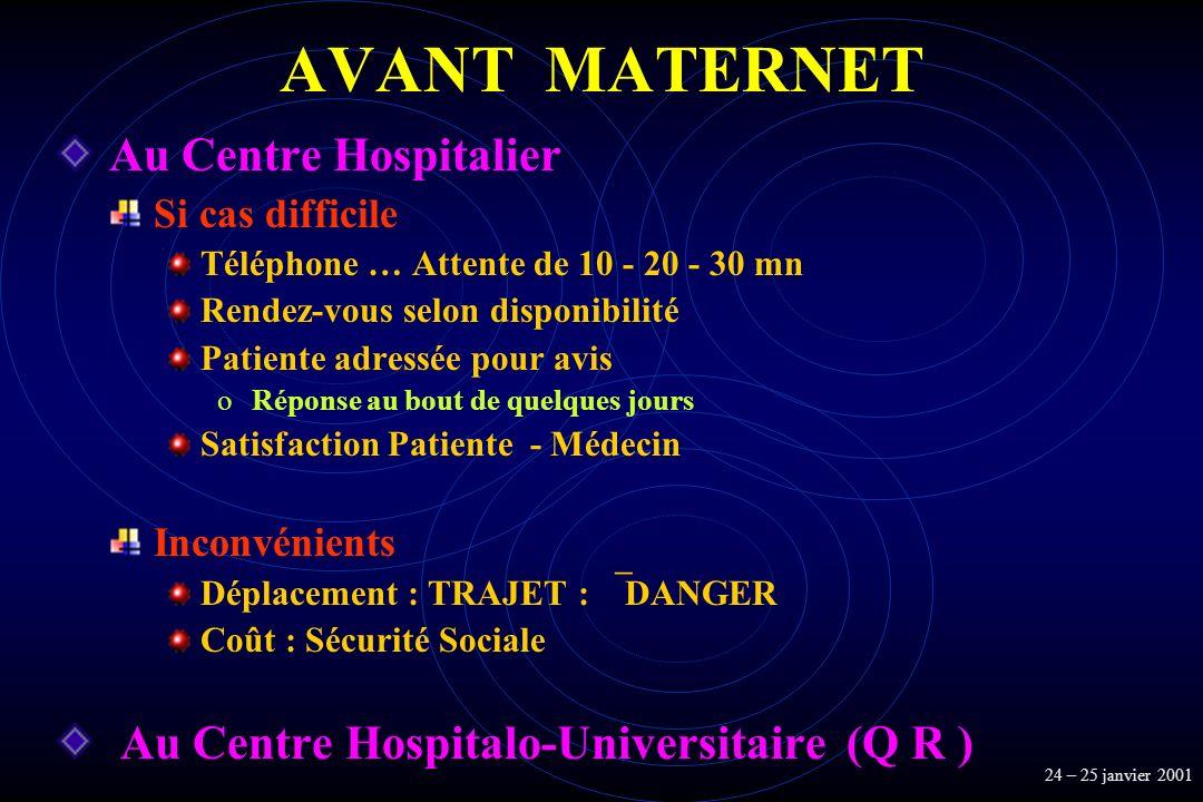 AVANT MATERNET Au Centre Hospitalier Si cas difficile Téléphone … Attente de 10 - 20 - 30 mn Rendez-vous selon disponibilité Patiente adressée pour av