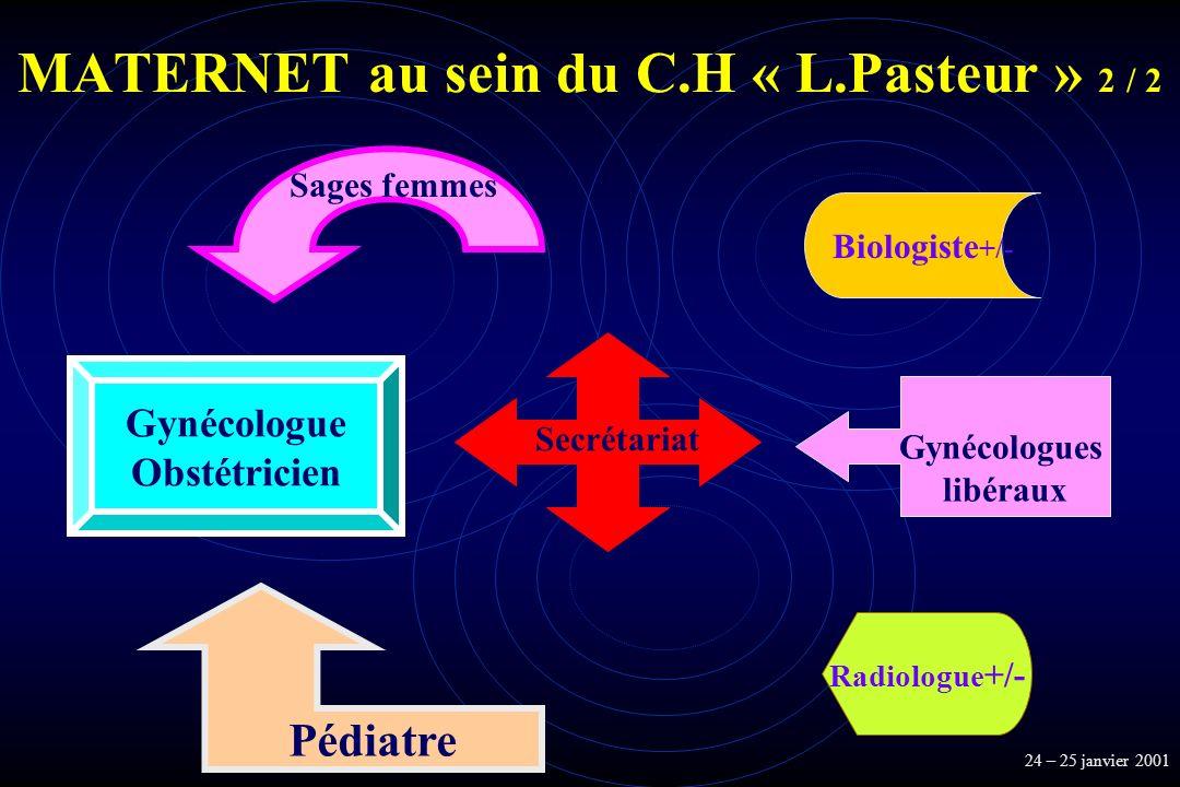 Gynécologue Obstétricien Pédiatre Biologiste +/- Radiologue +/- Gynécologues libéraux MATERNET au sein du C.H « L.Pasteur » 2 / 2 Sages femmes Secréta