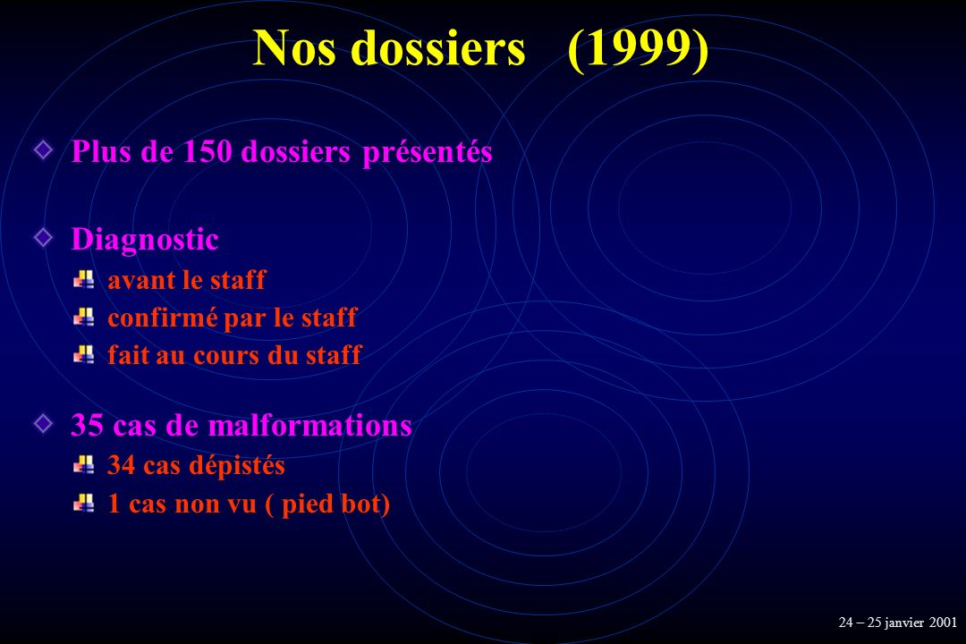 Nos dossiers (1999) Plus de 150 dossiers présentés Diagnostic avant le staff confirmé par le staff fait au cours du staff 35 cas de malformations 34 c