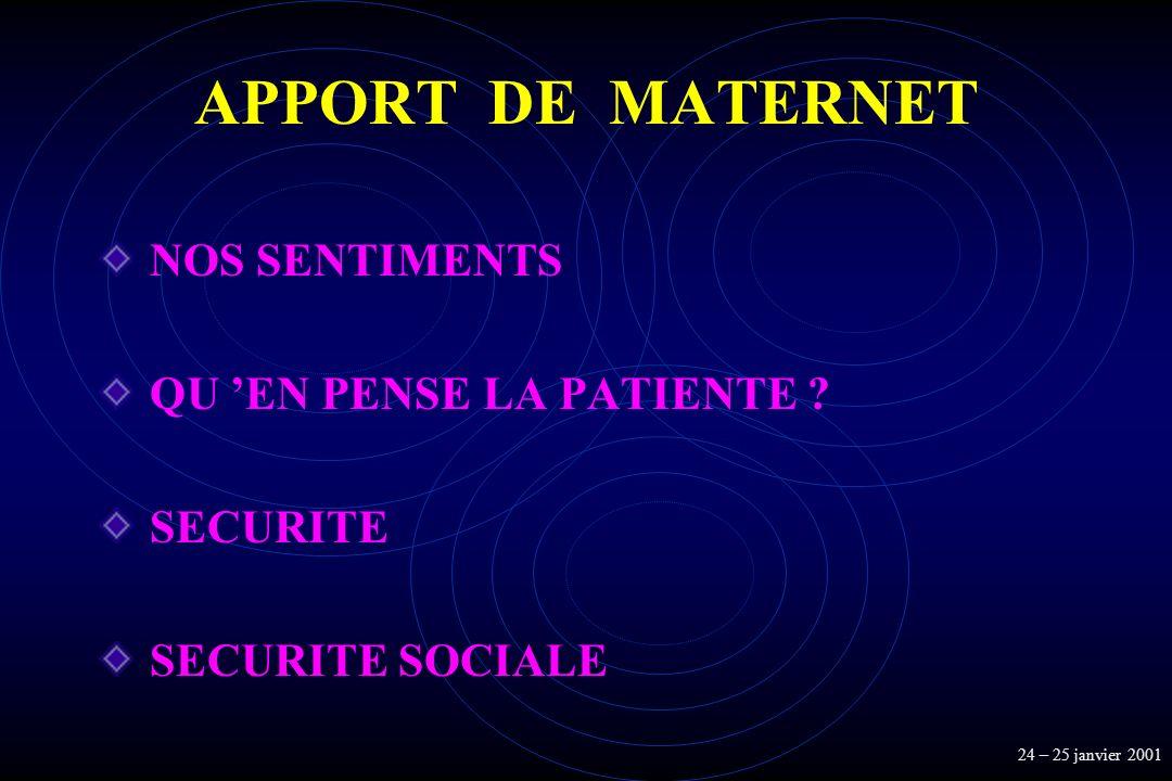 APPORT DE MATERNET NOS SENTIMENTS QU EN PENSE LA PATIENTE ? SECURITE SECURITE SOCIALE 24 – 25 janvier 2001