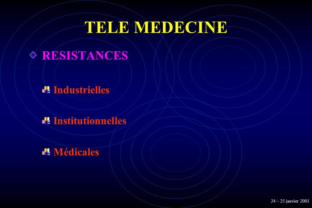 TELE MEDECINE Réseau pyramidal 24 – 25 janvier 2001