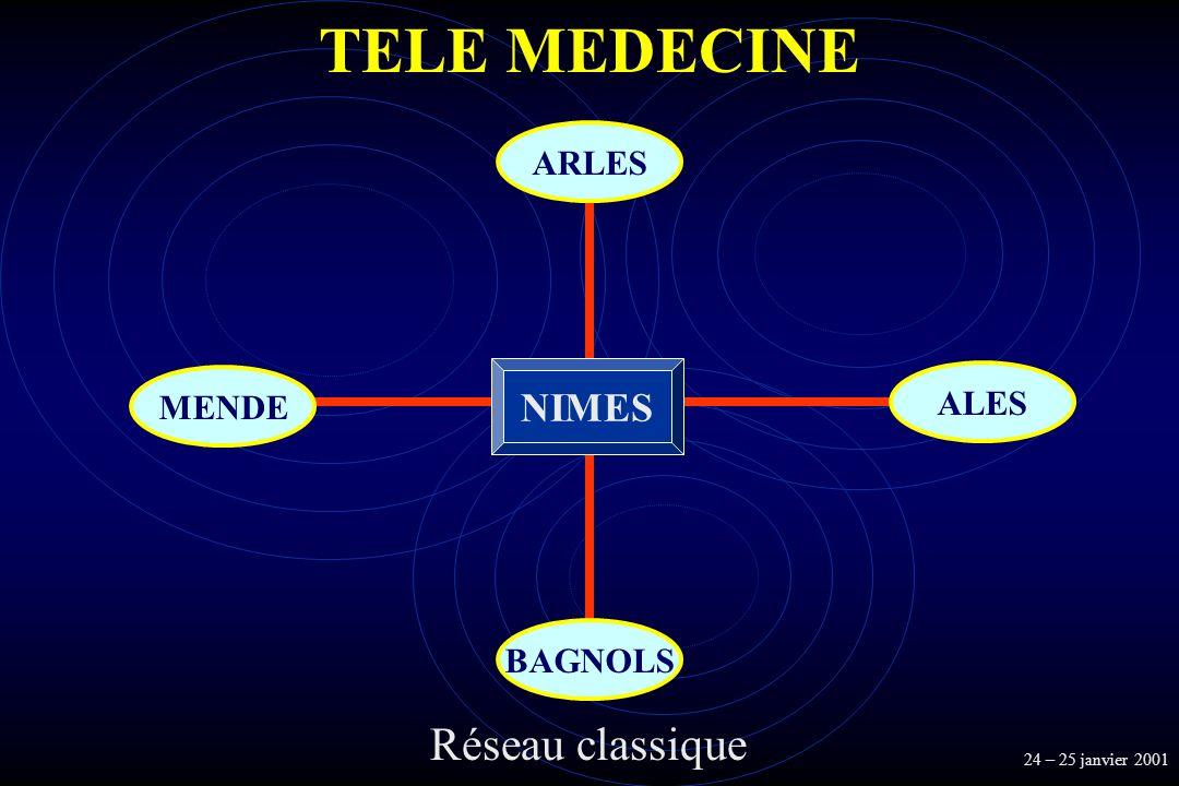 TELE MEDECINE Réseau classique NIMES MENDE BAGNOLS ALES ARLES 24 – 25 janvier 2001