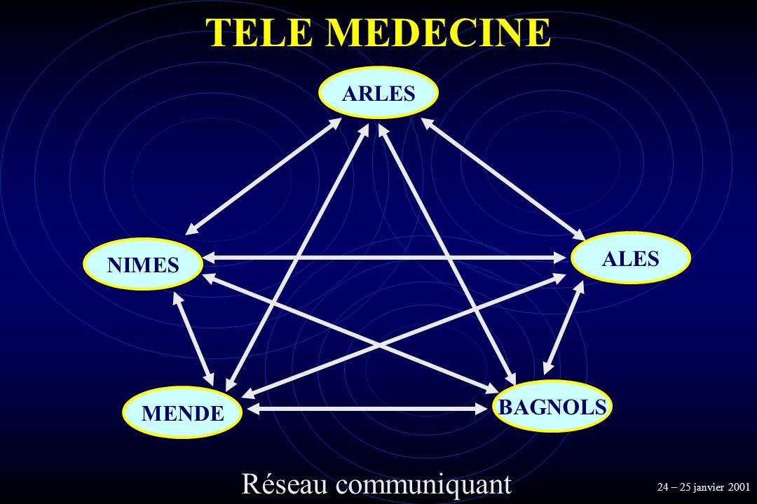 TELE MEDECINE Réseau communiquant MENDE BAGNOLS ALES ARLES NIMES 24 – 25 janvier 2001
