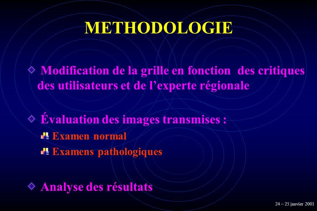 METHODOLOGIE Modification de la grille en fonction des critiques des utilisateurs et de lexperte régionale Évaluation des images transmises : Examen n