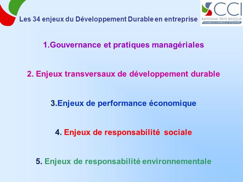 Les 34 enjeux du Développement Durable en entreprise 1.Gouvernance et pratiques managériales 2. Enjeux transversaux de développement durable 3.Enjeux