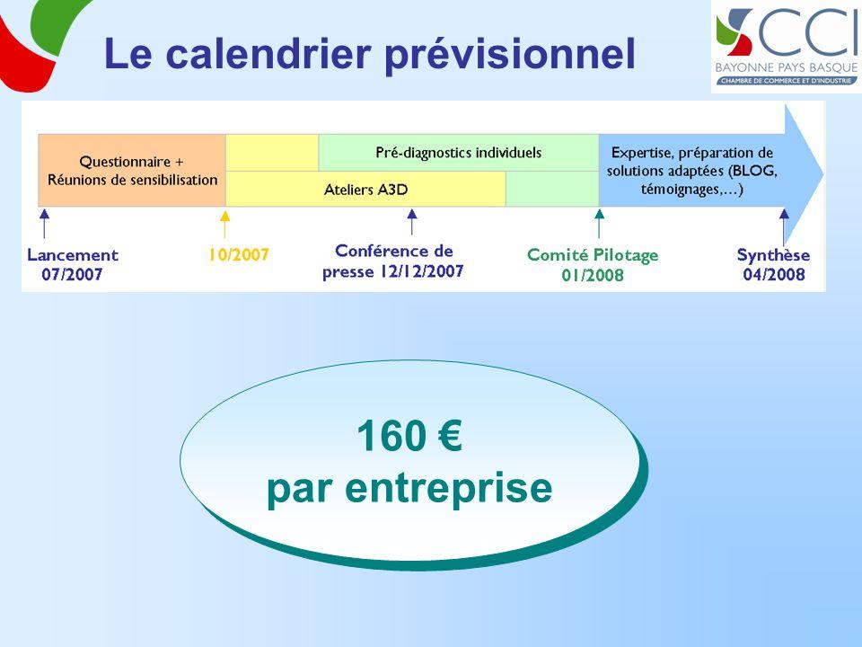 Le calendrier prévisionnel 160 par entreprise 160 par entreprise