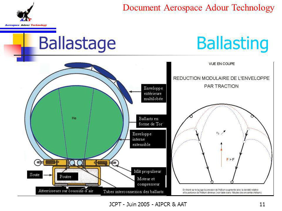 JCPT - Juin 2005 - AIPCR & AAT11 Ballastage Ballasting Document Aerospace Adour Technology