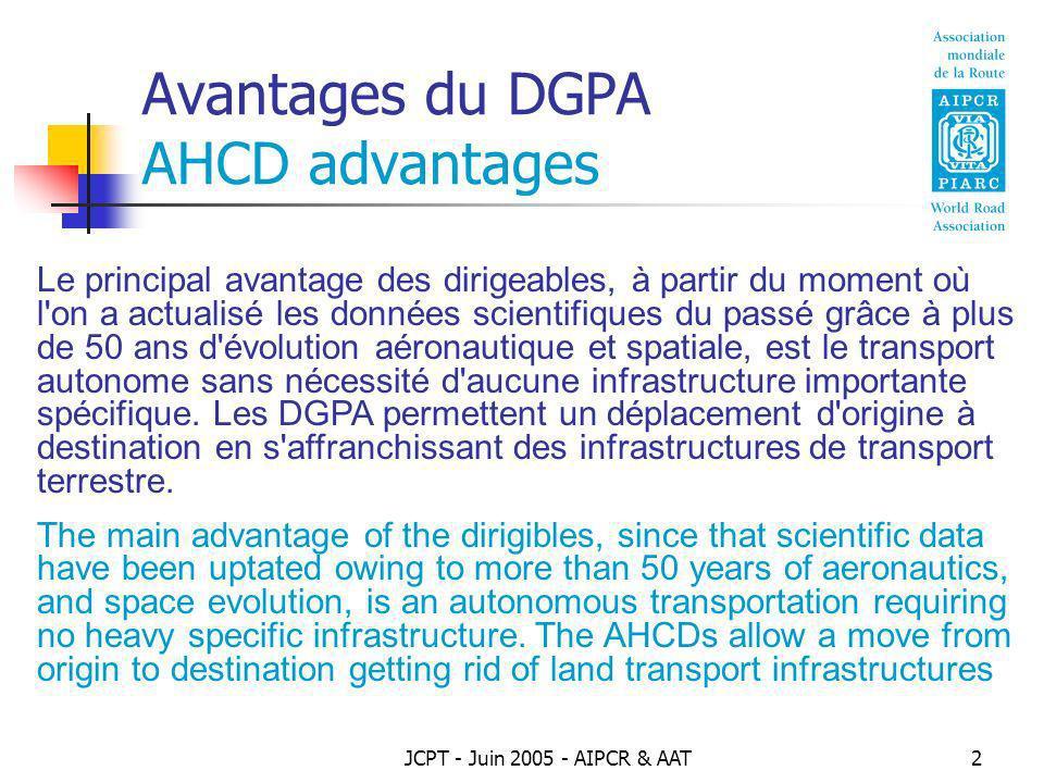 JCPT - Juin 2005 - AIPCR & AAT2 Avantages du DGPA AHCD advantages Le principal avantage des dirigeables, à partir du moment où l'on a actualisé les do