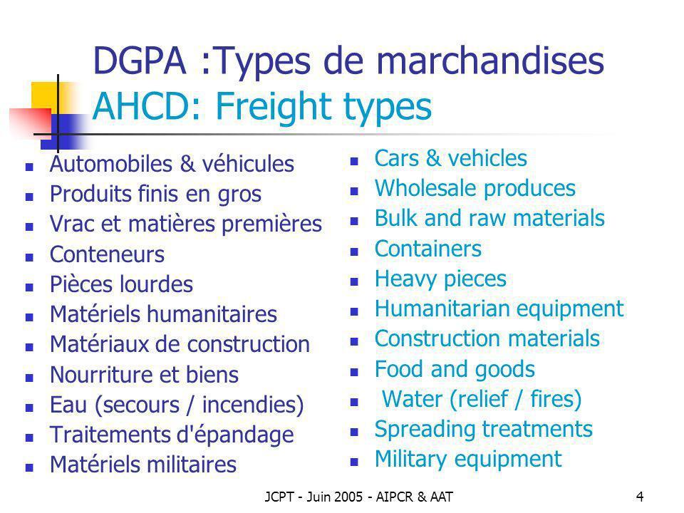 JCPT - Juin 2005 - AIPCR & AAT4 DGPA :Types de marchandises AHCD: Freight types Automobiles & véhicules Produits finis en gros Vrac et matières premiè