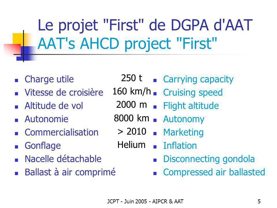 JCPT - Juin 2005 - AIPCR & AAT5 Charge utile Vitesse de croisière Altitude de vol Autonomie Commercialisation Gonflage Nacelle détachable Ballast à ai