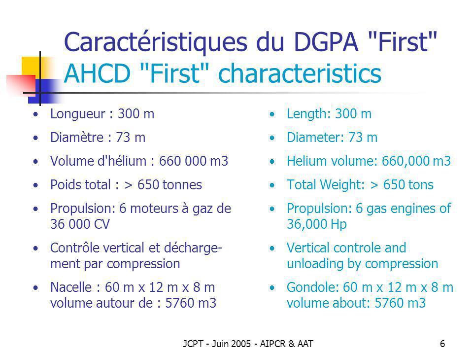 JCPT - Juin 2005 - AIPCR & AAT6 Caractéristiques du DGPA