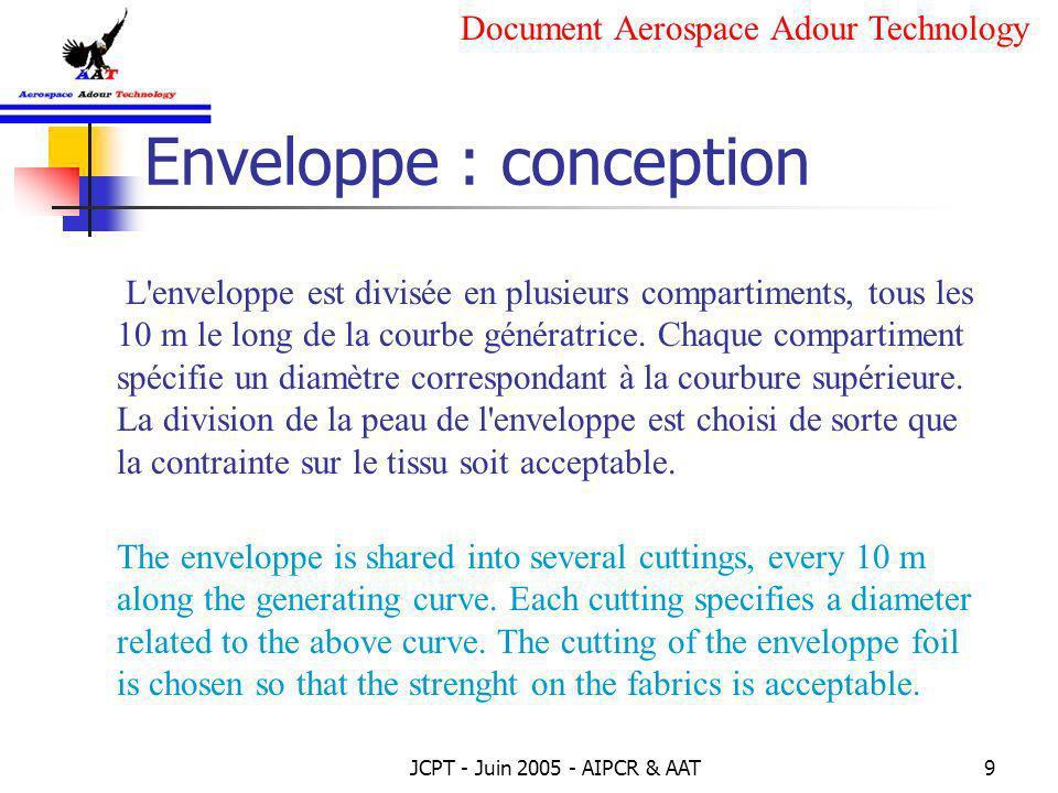 JCPT - Juin 2005 - AIPCR & AAT9 Enveloppe : conception L'enveloppe est divisée en plusieurs compartiments, tous les 10 m le long de la courbe génératr
