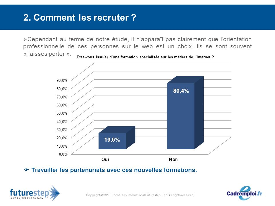Copyright © 2010. Korn/Ferry International Futurestep, Inc. All rights reserved. 2. Comment les recruter ? Cependant au terme de notre étude, il nappa