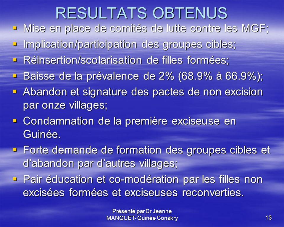 Présenté par Dr Jeanne MANGUET- Guinée Conakry13 RESULTATS OBTENUS Mise en place de comités de lutte contre les MGF; Mise en place de comités de lutte