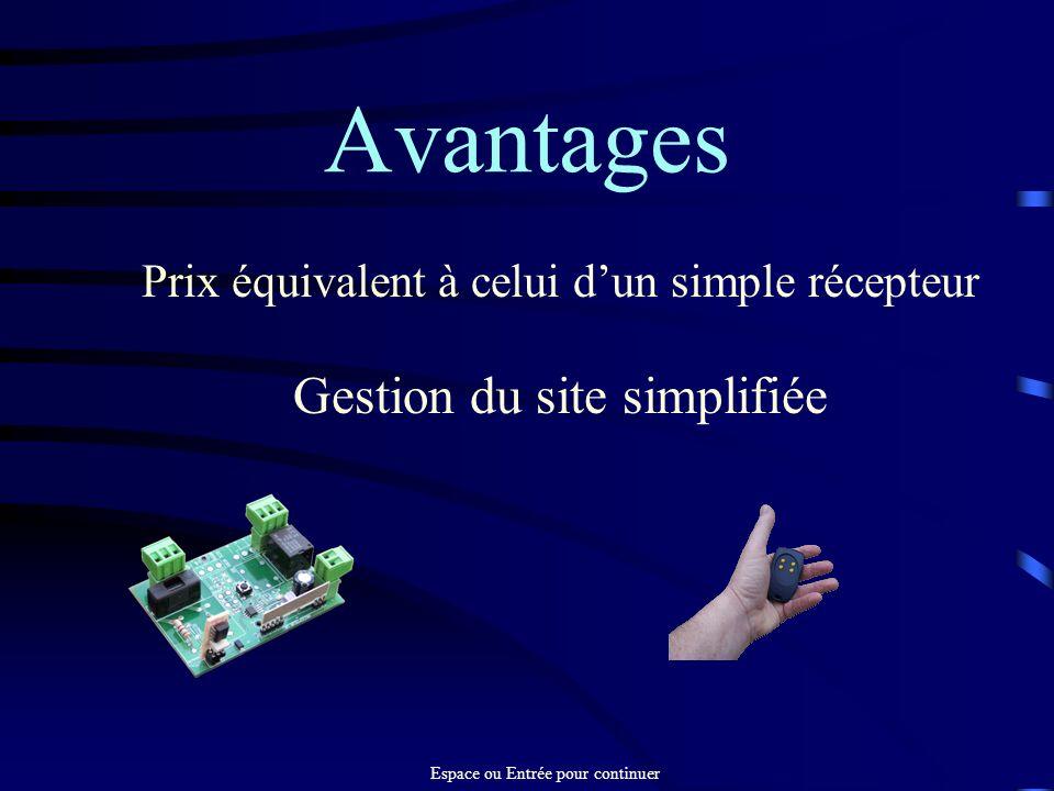 Prix équivalent à celui dun simple récepteur Gestion du site simplifiée Espace ou Entrée pour continuer Avantages