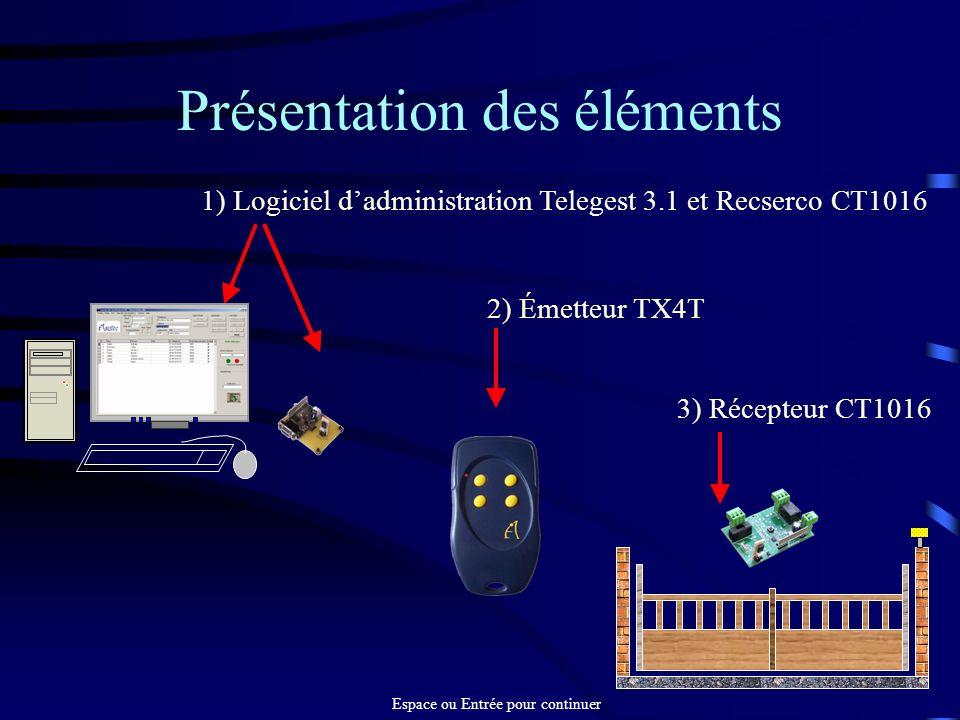 Présentation des éléments 1) Logiciel dadministration Telegest 3.1 et Recserco CT1016 2) Émetteur TX4T 3) Récepteur CT1016 Espace ou Entrée pour conti
