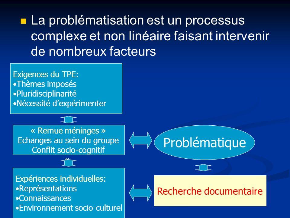 La problématisation est un processus complexe et non linéaire faisant intervenir de nombreux facteurs Expériences individuelles: Représentations Conna
