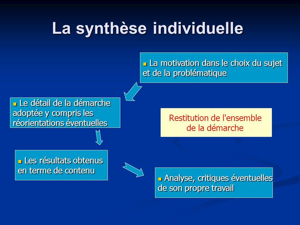 Restitution de l'ensemble de la démarche La motivation dans le choix du sujet et de la problématique La motivation dans le choix du sujet et de la pro