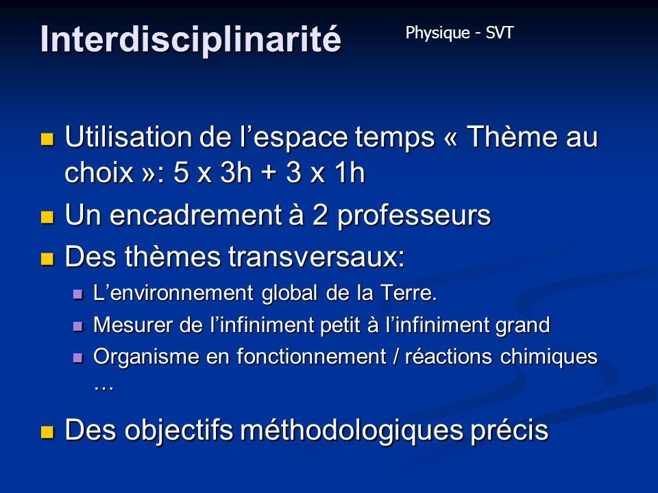 Utilisation de lespace temps « Thème au choix »: 5 x 3h + 3 x 1h Utilisation de lespace temps « Thème au choix »: 5 x 3h + 3 x 1h Un encadrement à 2 p