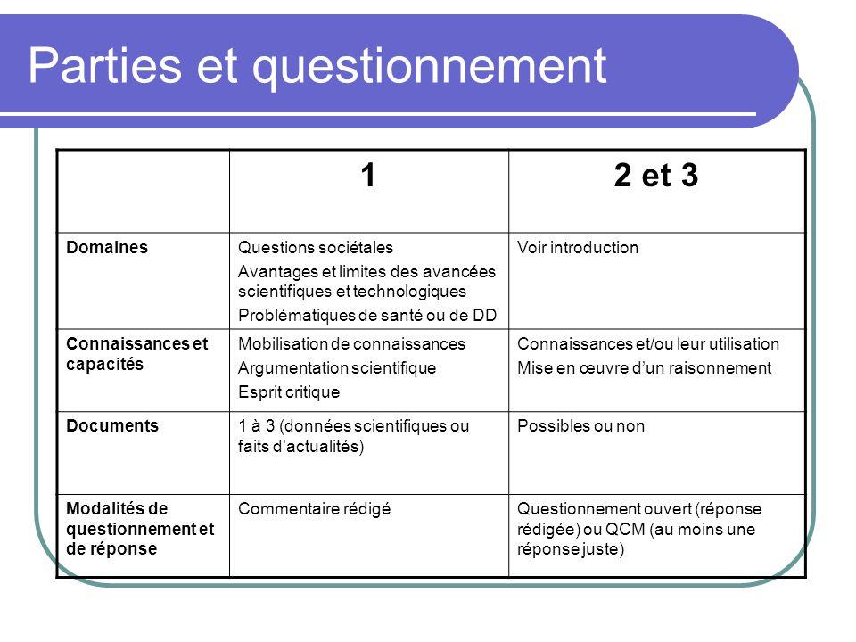Parties et questionnement 12 et 3 DomainesQuestions sociétales Avantages et limites des avancées scientifiques et technologiques Problématiques de san