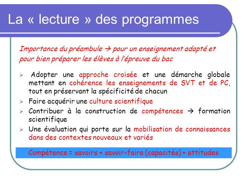 La « lecture » des programmes Importance du préambule pour un enseignement adapté et pour bien préparer les élèves à lépreuve du bac Adopter une appro