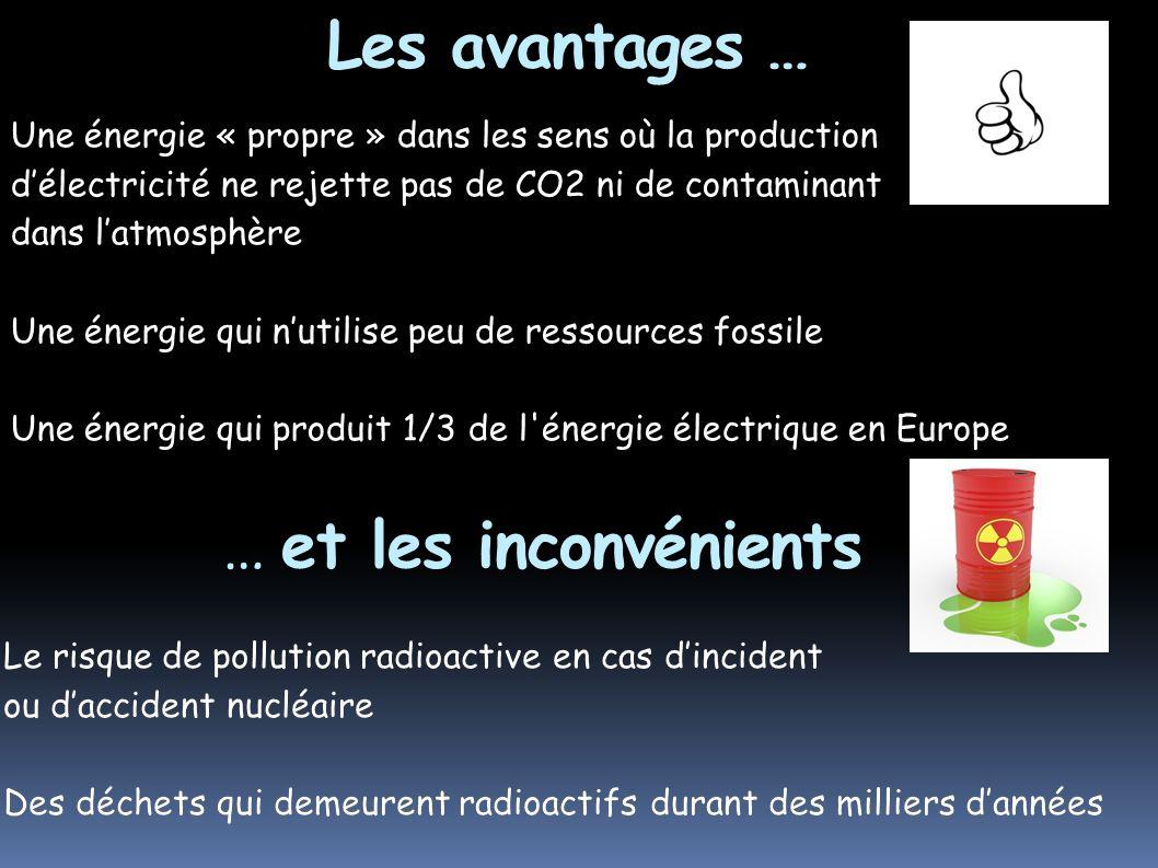 Les avantages … Une énergie « propre » dans les sens où la productionUne énergie « propre » dans les sens où la production délectricité ne rejette pas