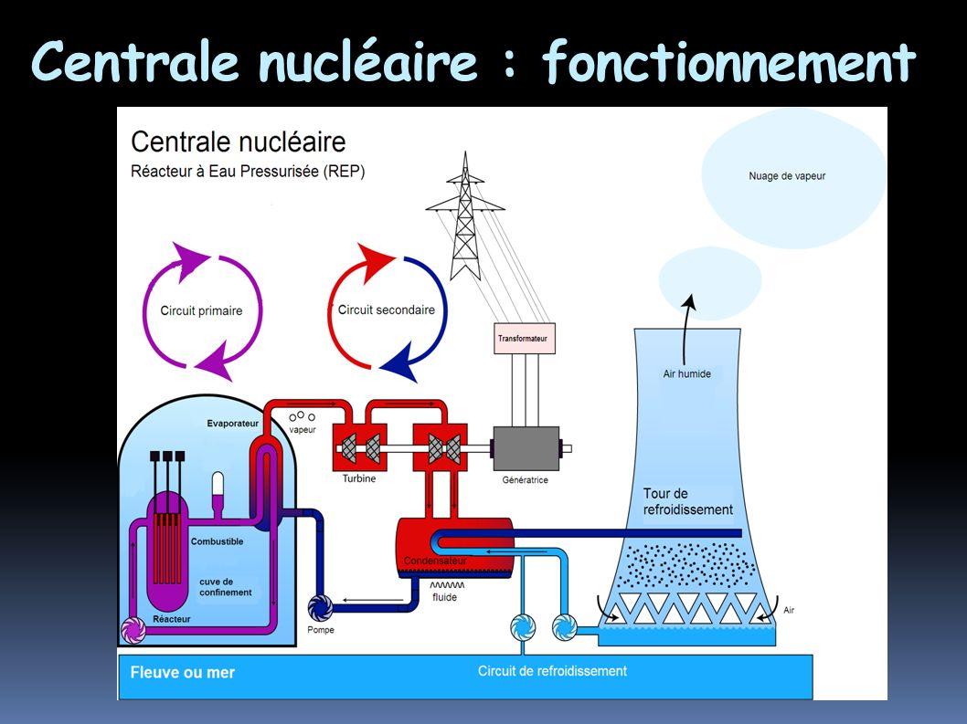 Centrale nucléaire : fonctionnement