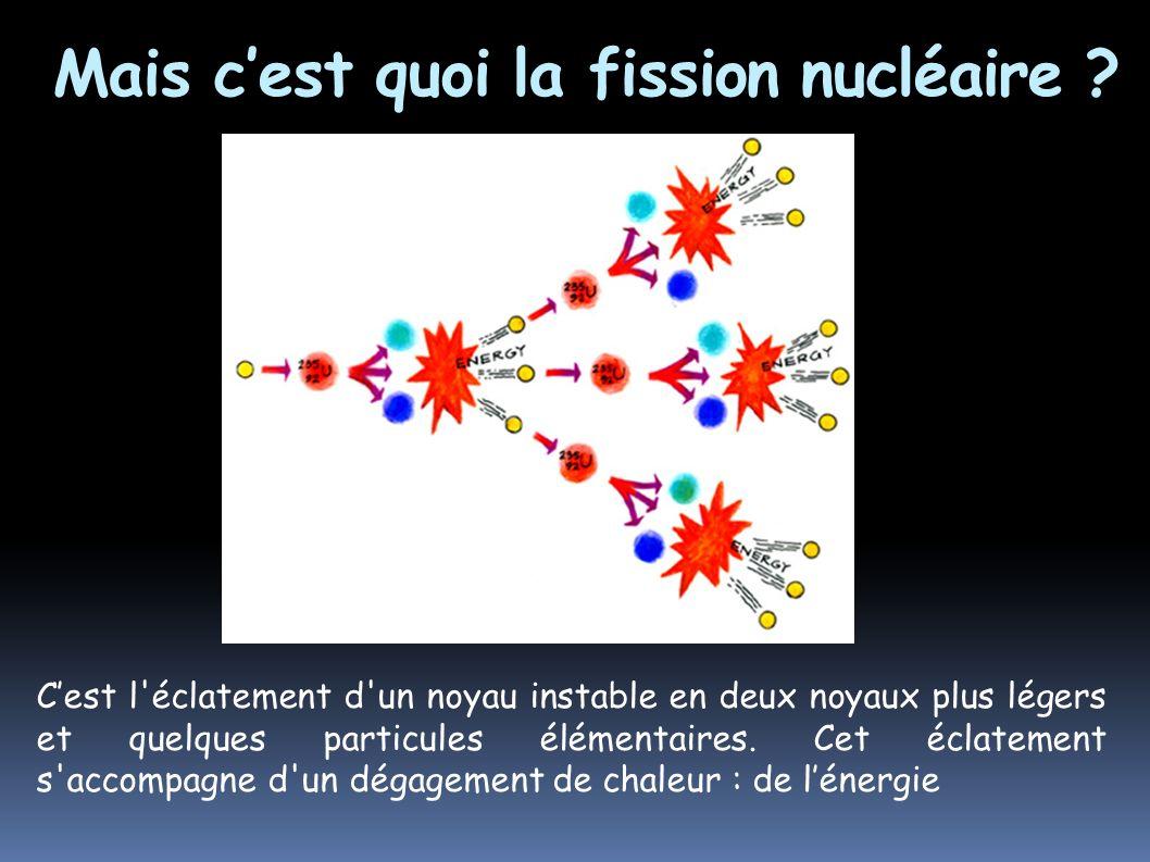 Mais cest quoi la fission nucléaire ? Cest l'éclatement d'un noyau instable en deux noyaux plus légers et quelques particules élémentaires. Cet éclate